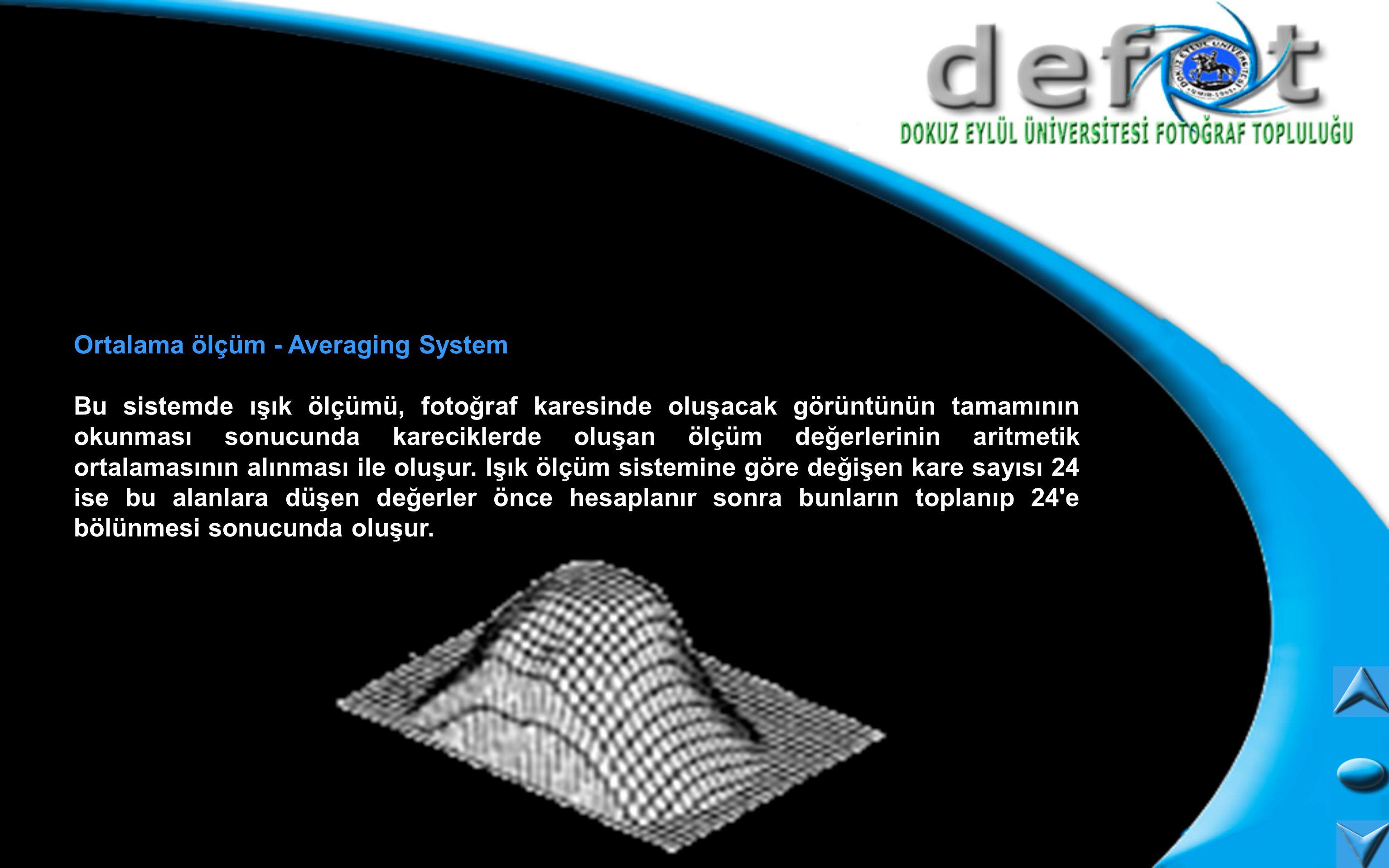 Ortalama ölçüm - Averaging System