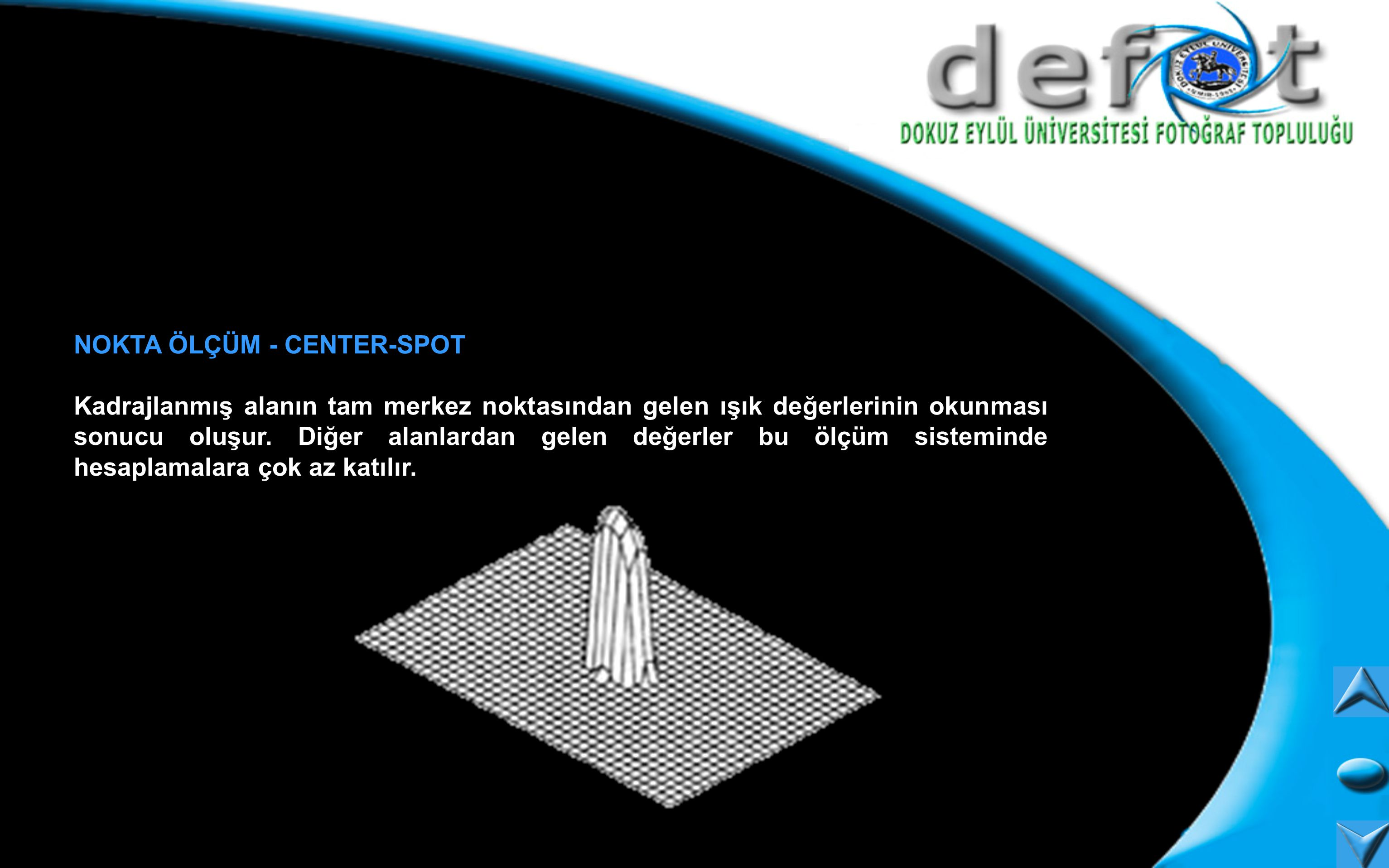NOKTA ÖLÇÜM - CENTER-SPOT