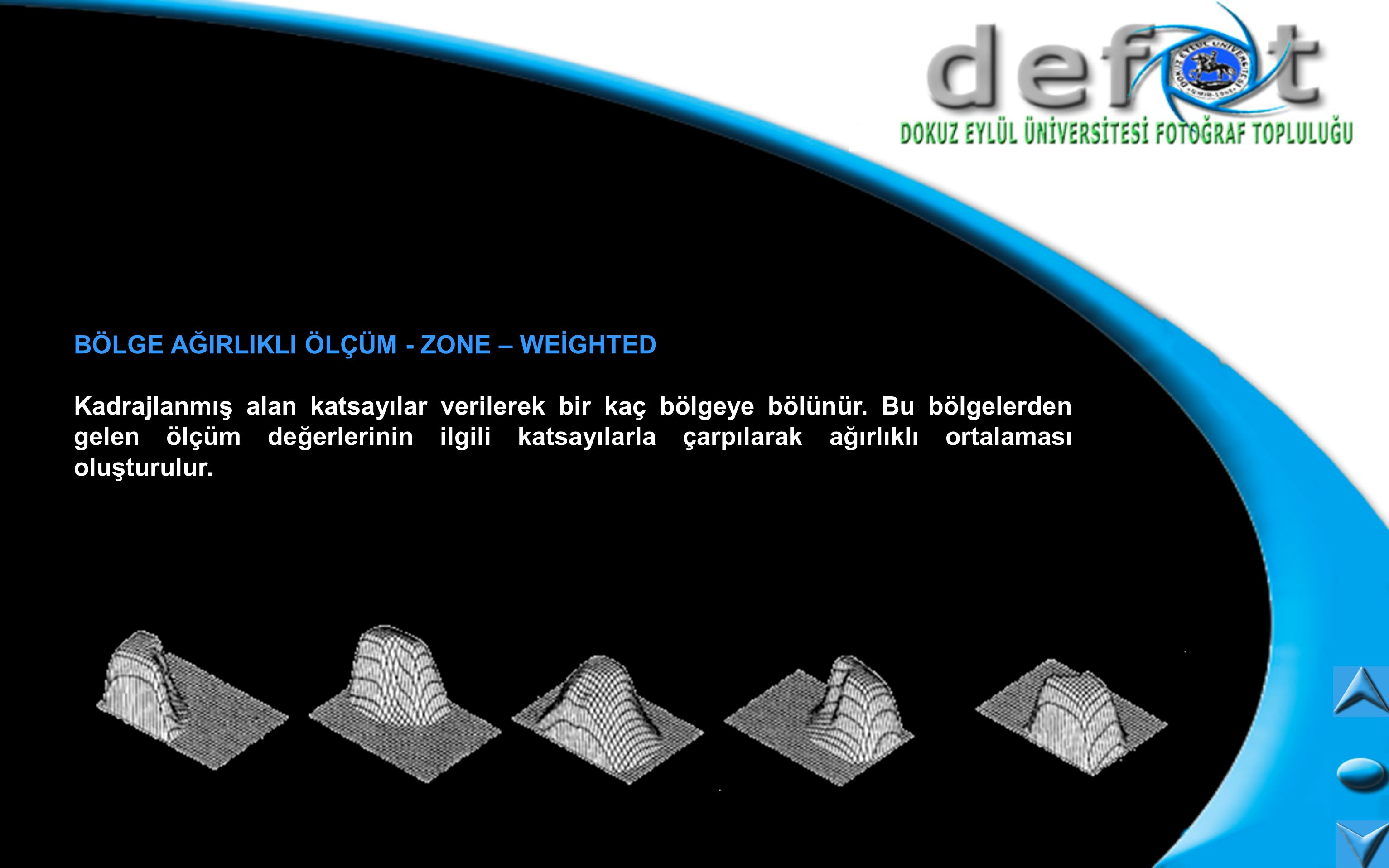 BÖLGE AĞIRLIKLI ÖLÇÜM - ZONE – WEİGHTED