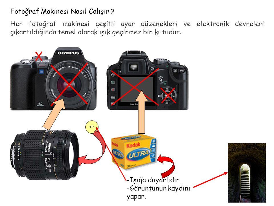 Fotoğraf Makinesi Nasıl Çalışır