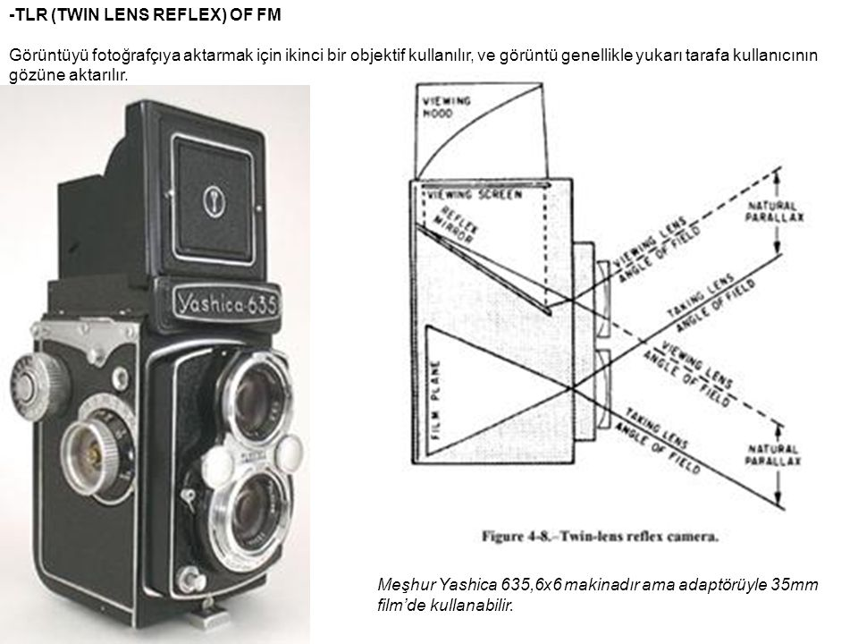 -TLR (TWIN LENS REFLEX) OF FM