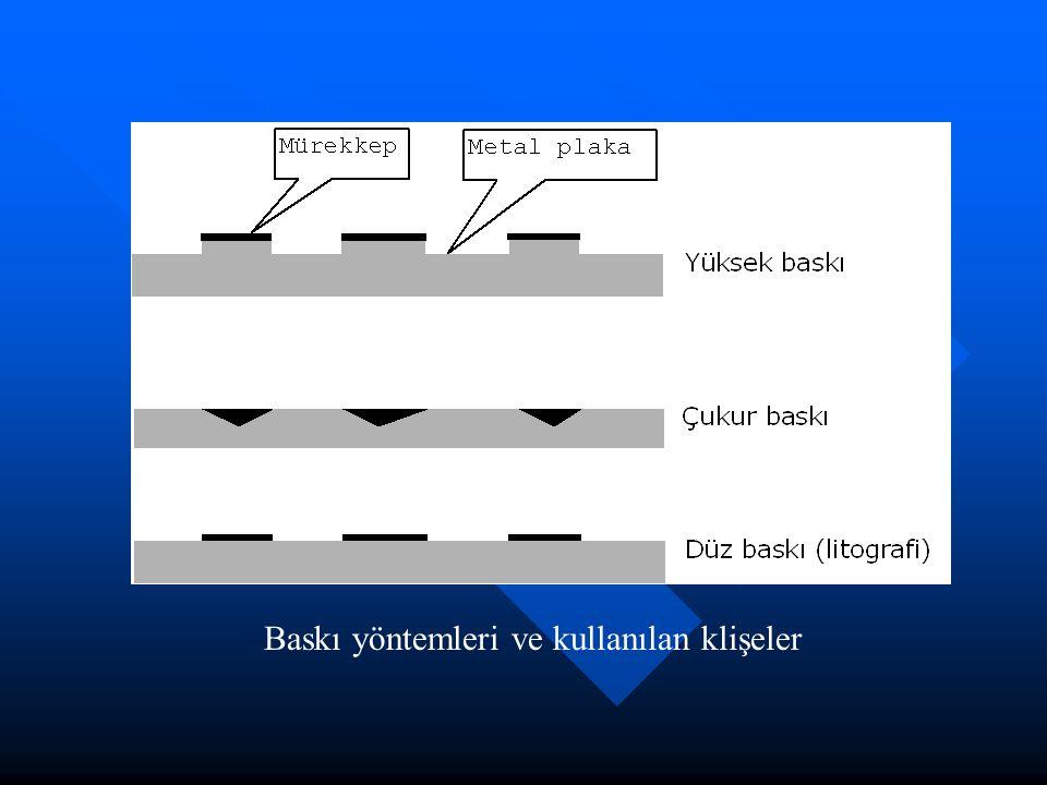 Baskı yöntemleri ve kullanılan klişeler