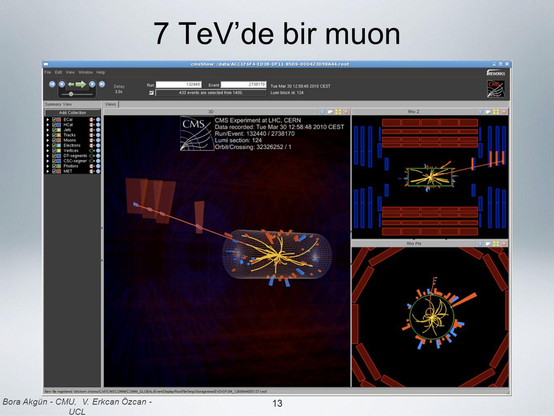 7 TeV'de bir muon