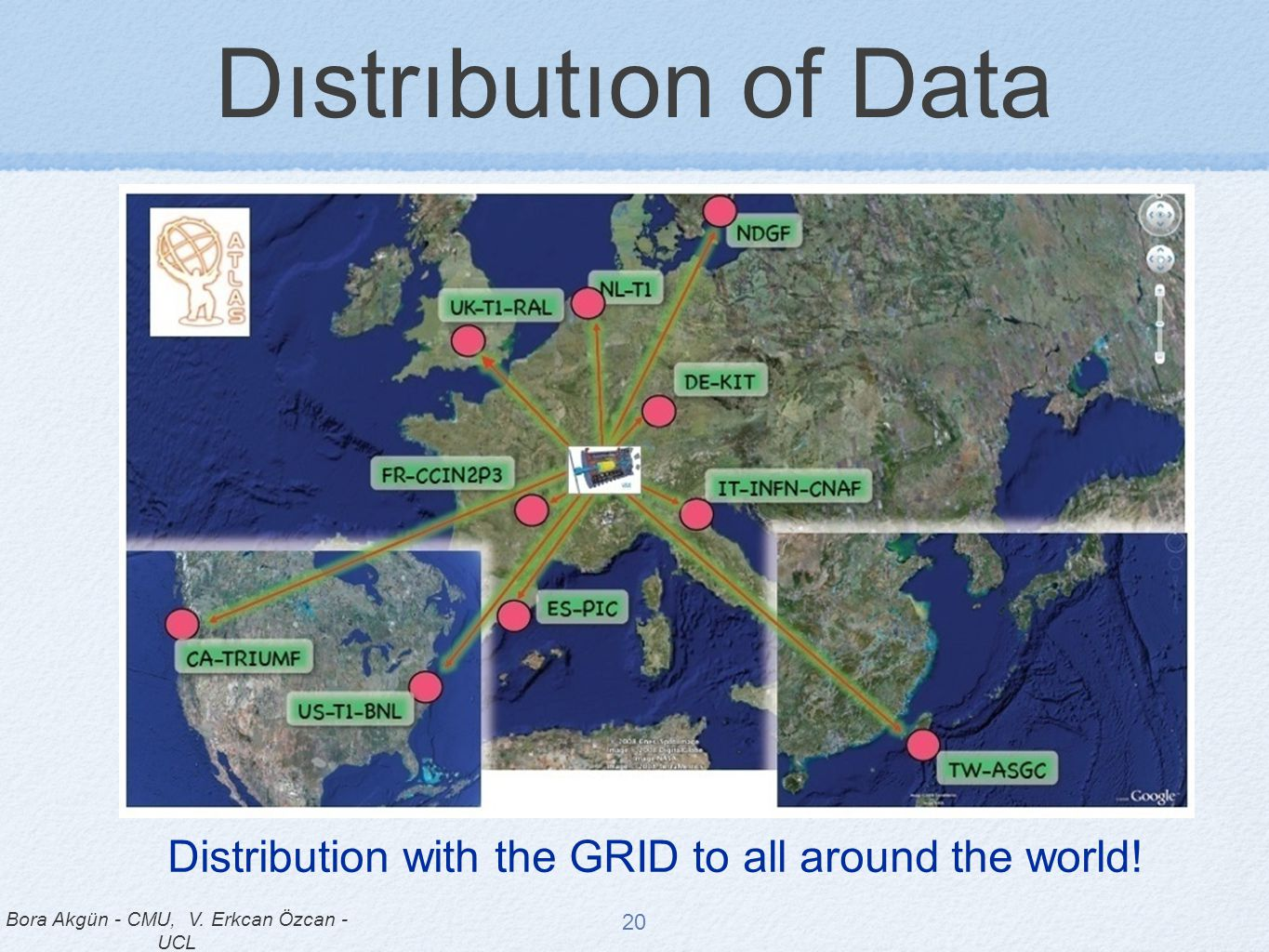 Distribution with the GRID to all around the world!