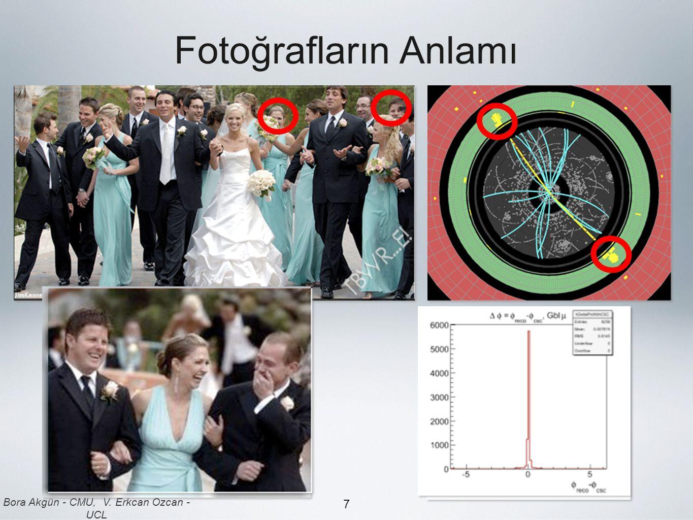 Fotoğrafların Anlamı