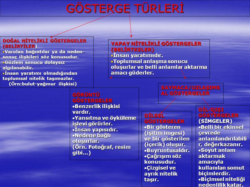 GÖSTERGE TÜRLERİ YAPAY NİTELİKLİ GÖSTERGELER (BELİRTKELER)