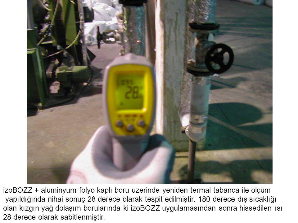 izoBOZZ + alüminyum folyo kaplı boru üzerinde yeniden termal tabanca ile ölçüm