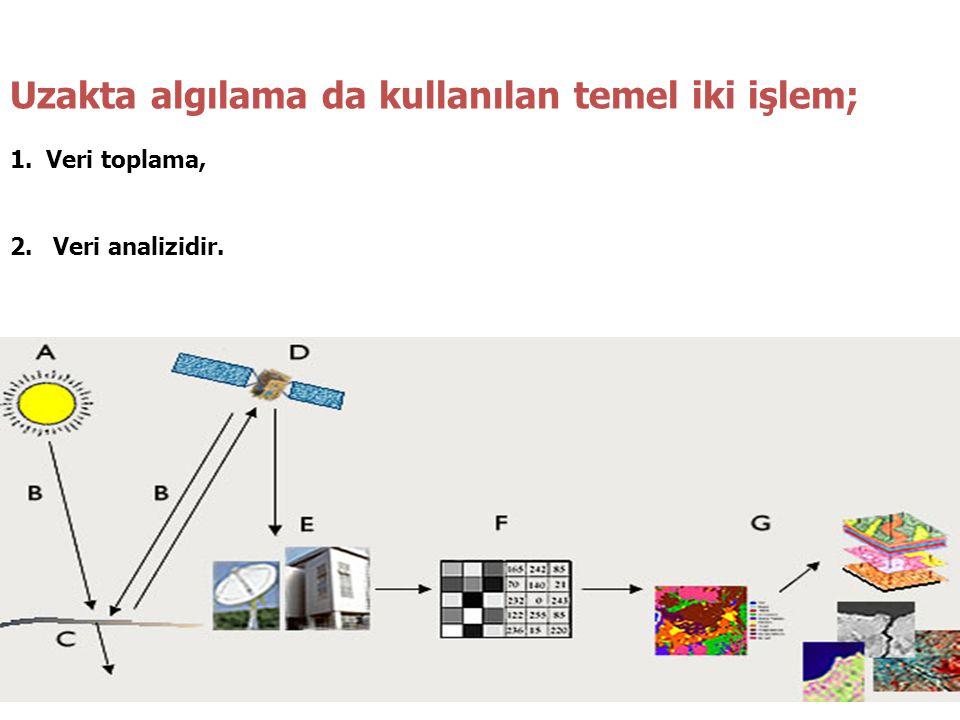 Uzakta algılama da kullanılan temel iki işlem;