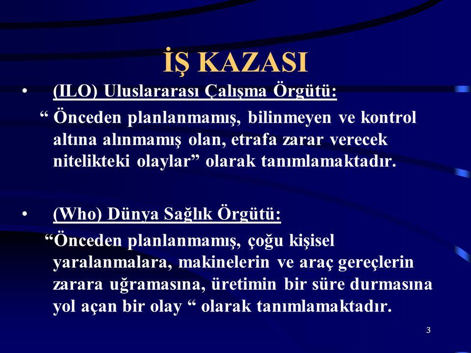 İŞ KAZASI (ILO) Uluslararası Çalışma Örgütü: