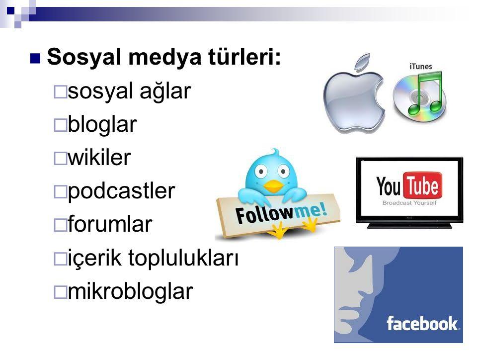 Sosyal medya türleri: sosyal ağlar. bloglar. wikiler. podcastler. forumlar. içerik toplulukları.