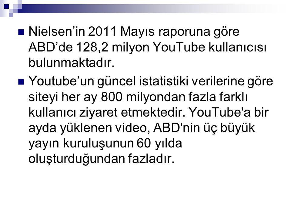 Nielsen'in 2011 Mayıs raporuna göre ABD'de 128,2 milyon YouTube kullanıcısı bulunmaktadır.