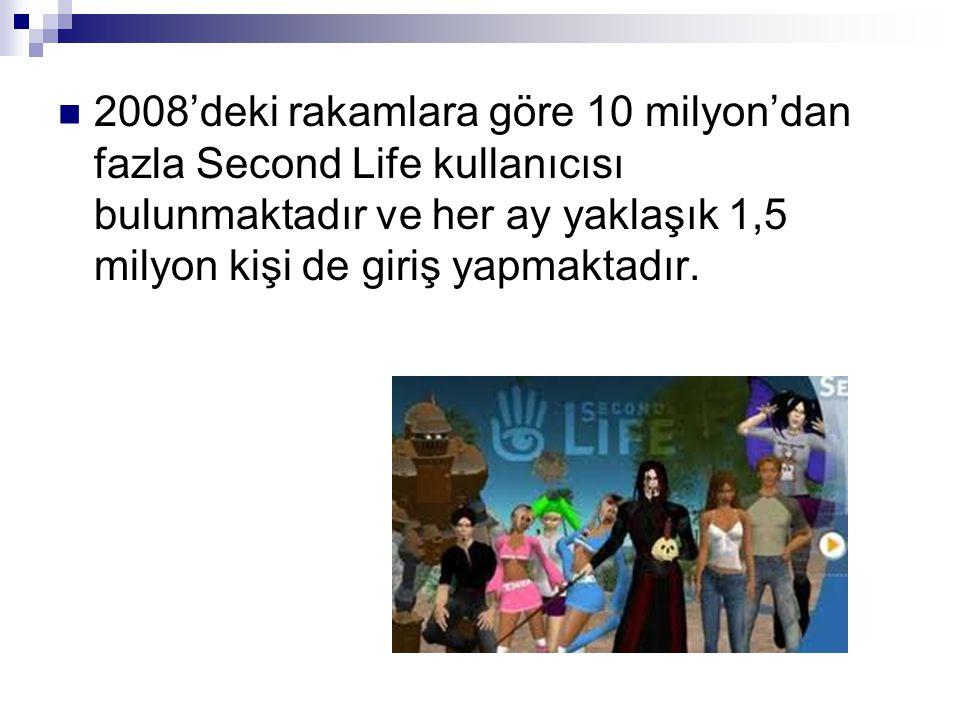 2008'deki rakamlara göre 10 milyon'dan fazla Second Life kullanıcısı bulunmaktadır ve her ay yaklaşık 1,5 milyon kişi de giriş yapmaktadır.