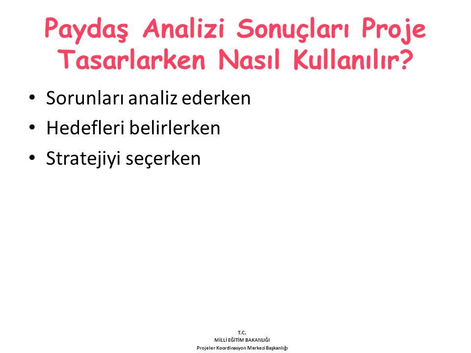 Paydaş Analizi Sonuçları Proje Tasarlarken Nasıl Kullanılır