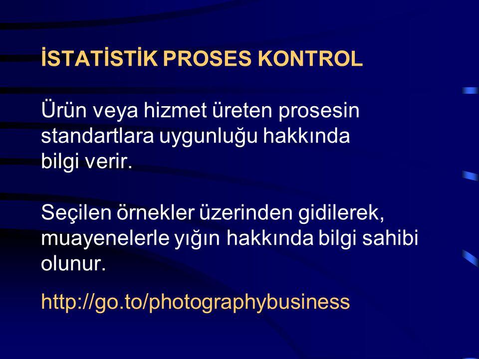 İSTATİSTİK PROSES KONTROL Ürün veya hizmet üreten prosesin standartlara uygunluğu hakkında bilgi verir.
