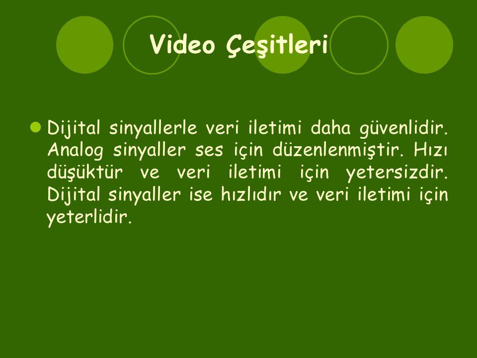 Video Çeşitleri