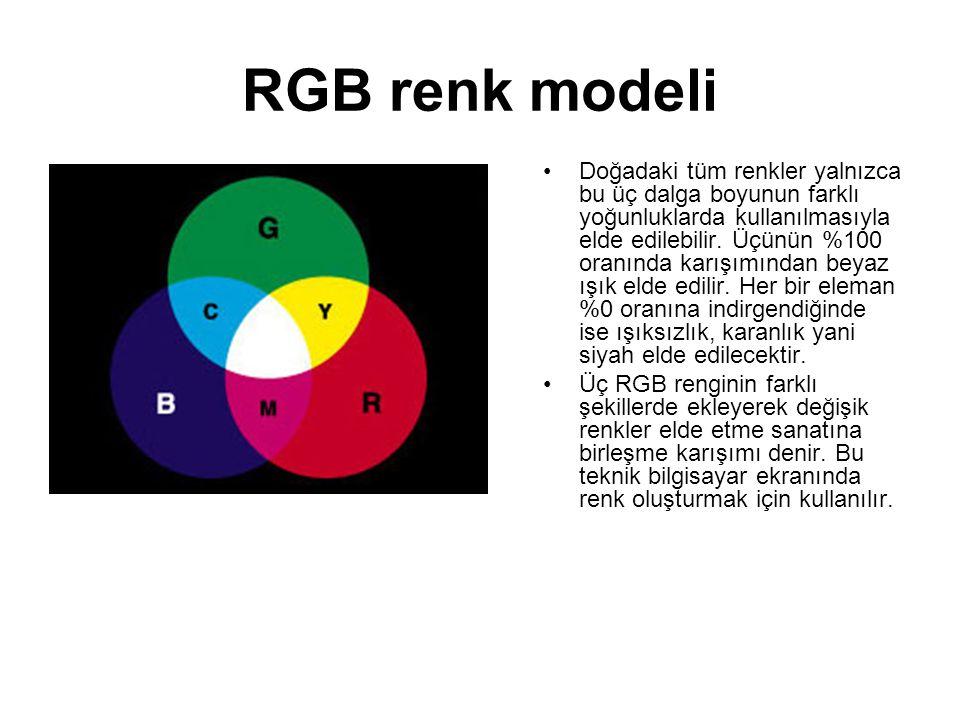 RGB renk modeli