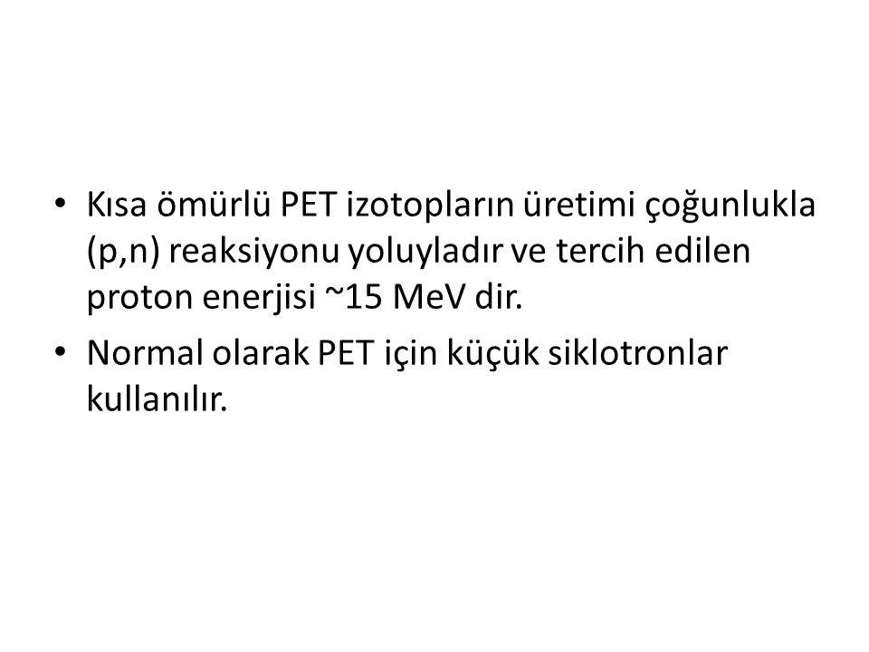 Kısa ömürlü PET izotopların üretimi çoğunlukla (p,n) reaksiyonu yoluyladır ve tercih edilen proton enerjisi ~15 MeV dir.
