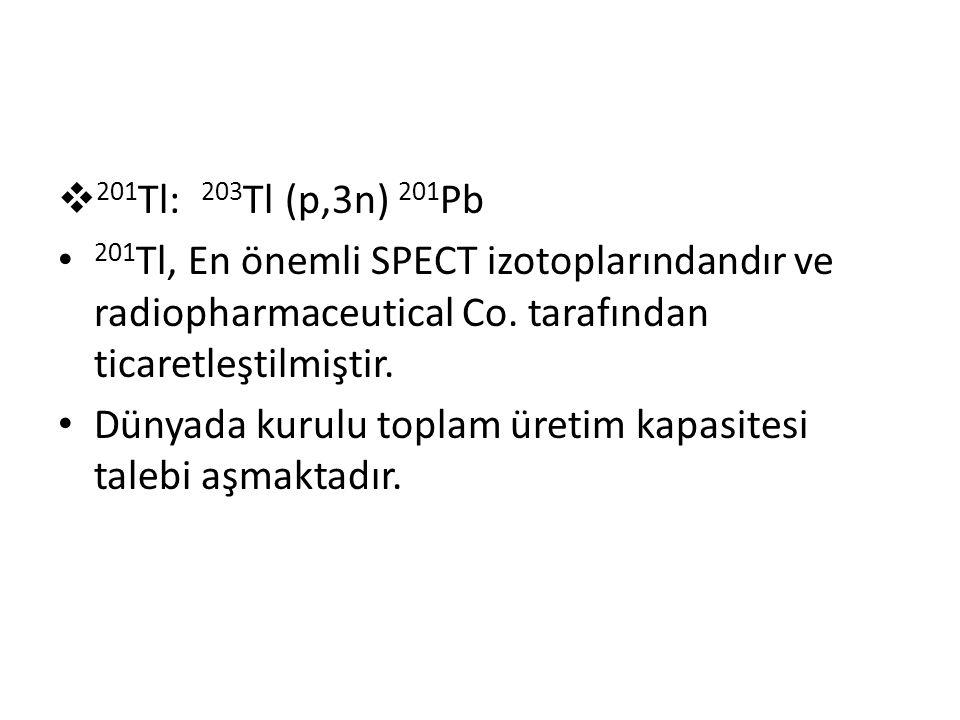 201Tl: 203Tl (p,3n) 201Pb 201Tl, En önemli SPECT izotoplarındandır ve radiopharmaceutical Co. tarafından ticaretleştilmiştir.