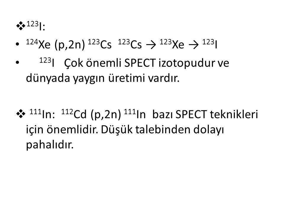 123I: 124Xe (p,2n) 123Cs 123Cs → 123Xe → 123I. 123I Çok önemli SPECT izotopudur ve dünyada yaygın üretimi vardır.