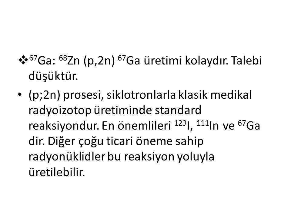 67Ga: 68Zn (p,2n) 67Ga üretimi kolaydır. Talebi düşüktür.