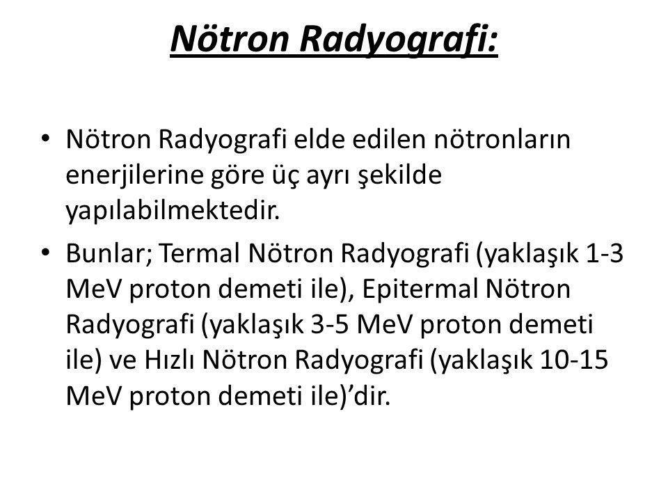 Nötron Radyografi: Nötron Radyografi elde edilen nötronların enerjilerine göre üç ayrı şekilde yapılabilmektedir.