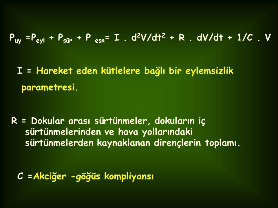 Puy =Peyl + Psür + P esn= I . d2V/dt2 + R . dV/dt + 1/C . V