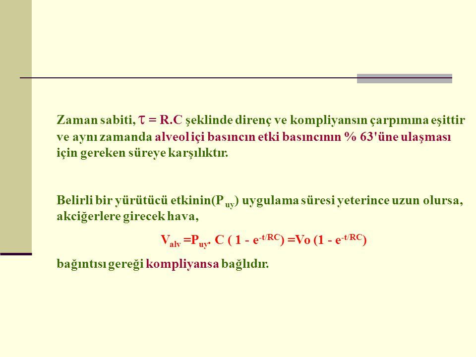 Valv =Puy. C ( 1 - e-t/RC) =Vo (1 - e-t/RC)