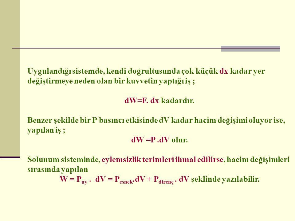 W = Puy . dV = Pesnek.dV + Pdirenç . dV şeklinde yazılabilir.