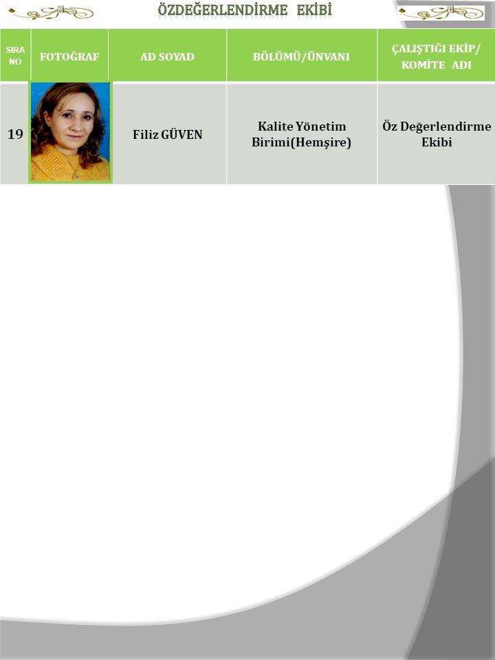 Kalite Yönetim Birimi(Hemşire)