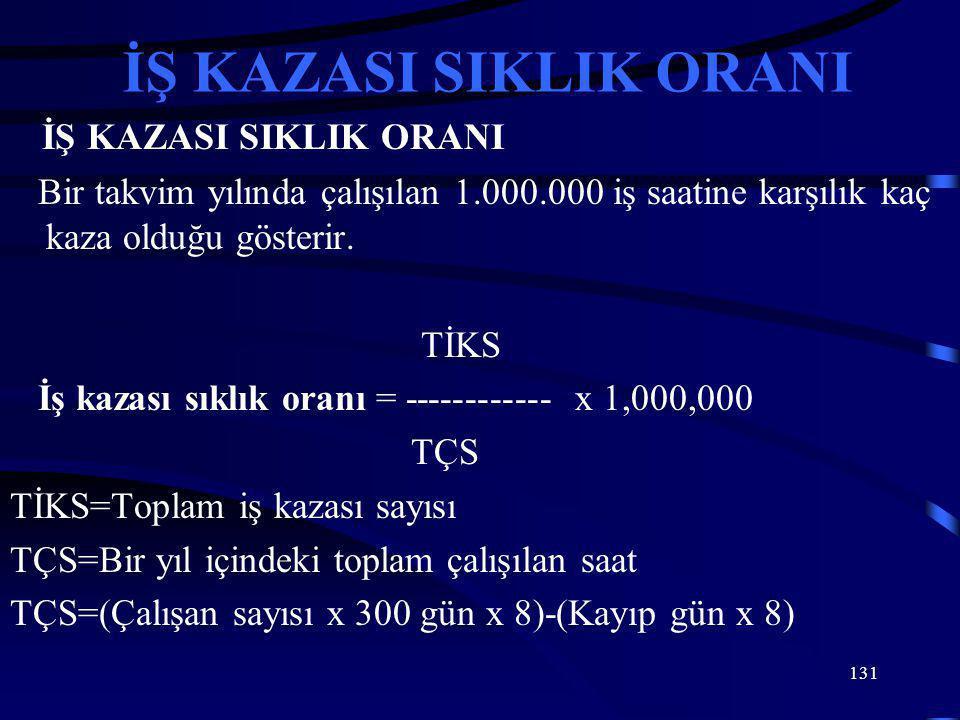 İŞ KAZASI SIKLIK ORANI İŞ KAZASI SIKLIK ORANI