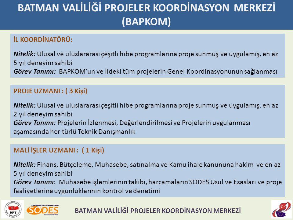BATMAN VALİLİĞİ PROJELER KOORDİNASYON MERKEZİ (BAPKOM)