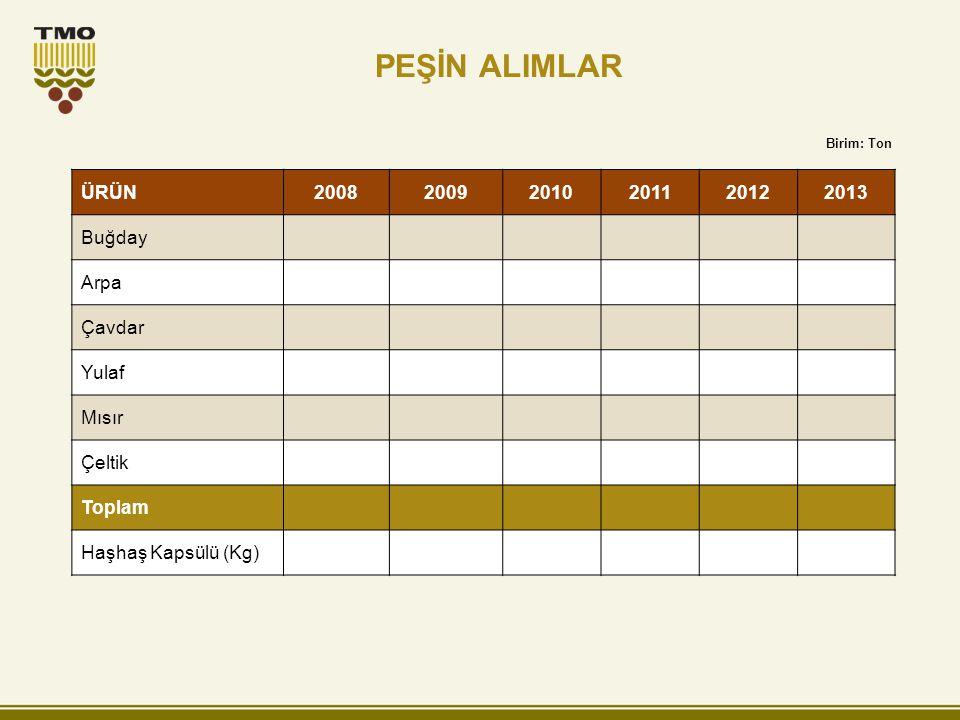 PEŞİN ALIMLAR ÜRÜN 2008 2009 2010 2011 2012 2013 Buğday Arpa Çavdar
