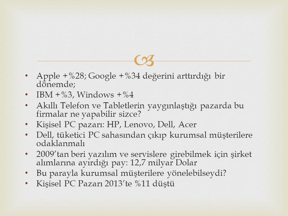 Apple +%28; Google +%34 değerini arttırdığı bir dönemde;