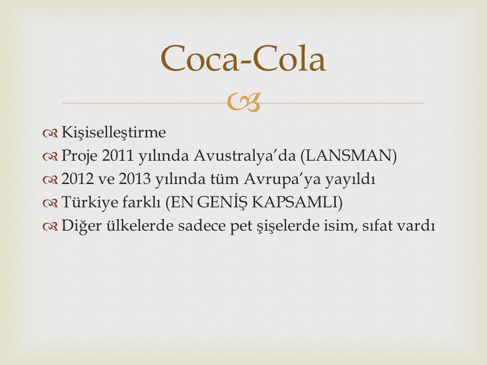 Coca-Cola Kişiselleştirme Proje 2011 yılında Avustralya'da (LANSMAN)