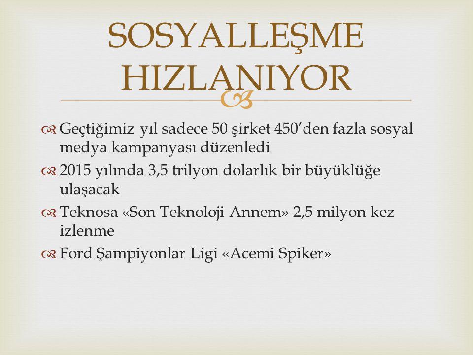 SOSYALLEŞME HIZLANIYOR