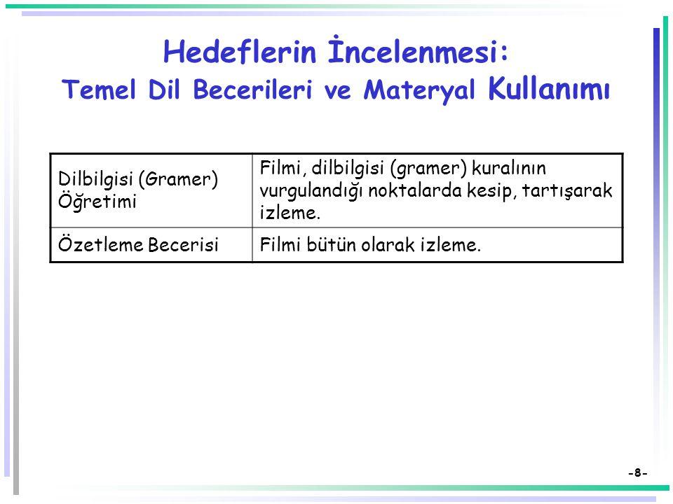 Hedeflerin İncelenmesi: Temel Dil Becerileri ve Materyal Kullanımı