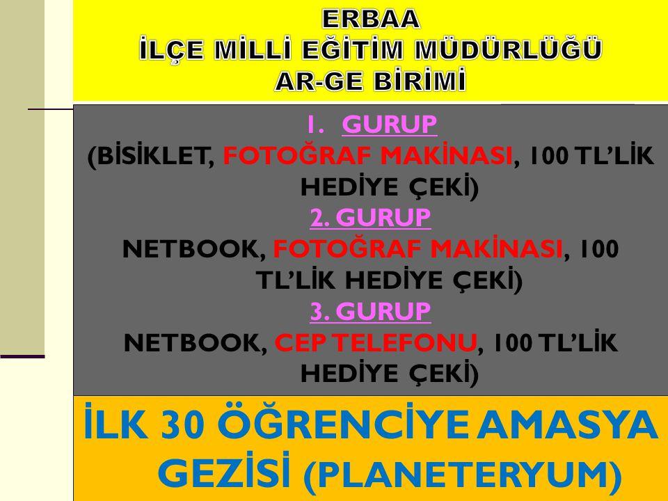 İLK 30 ÖĞRENCİYE AMASYA GEZİSİ (PLANETERYUM)