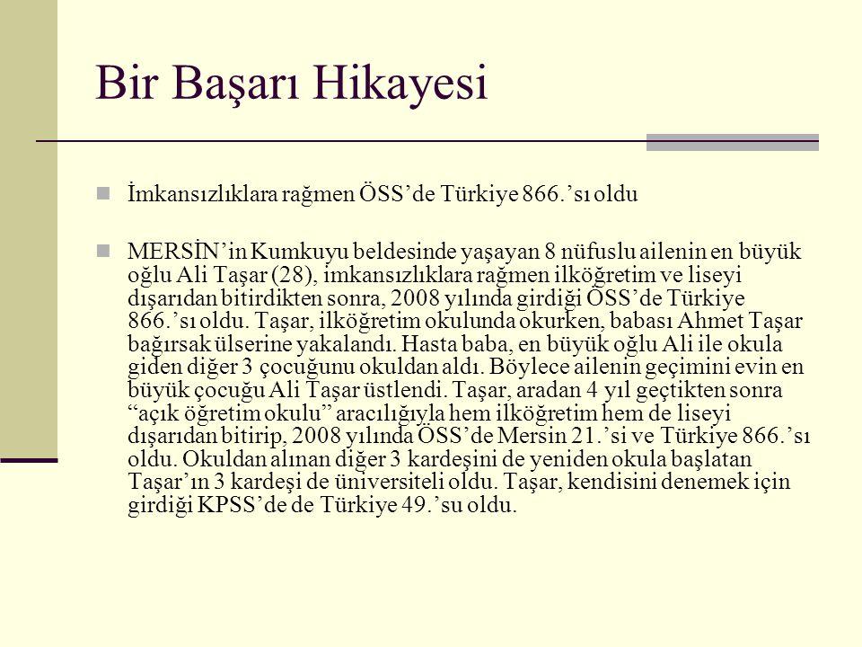 Bir Başarı Hikayesi İmkansızlıklara rağmen ÖSS'de Türkiye 866.'sı oldu