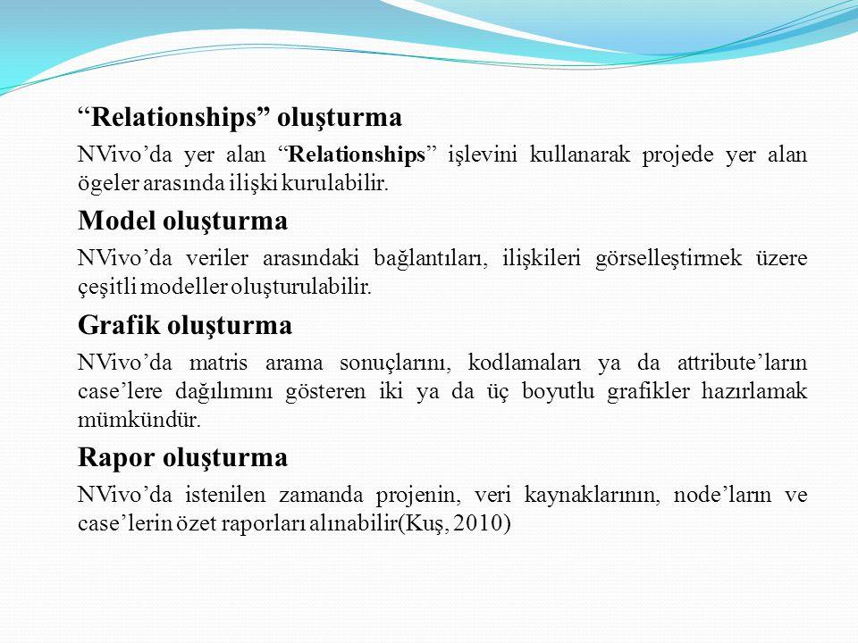 Grafik oluşturma Rapor oluşturma Relationships oluşturma