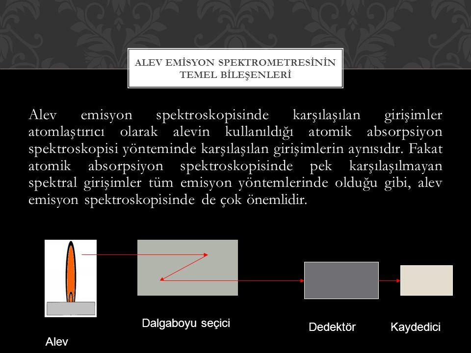 Alev Emisyon spektrometresinin temel bileşenleri