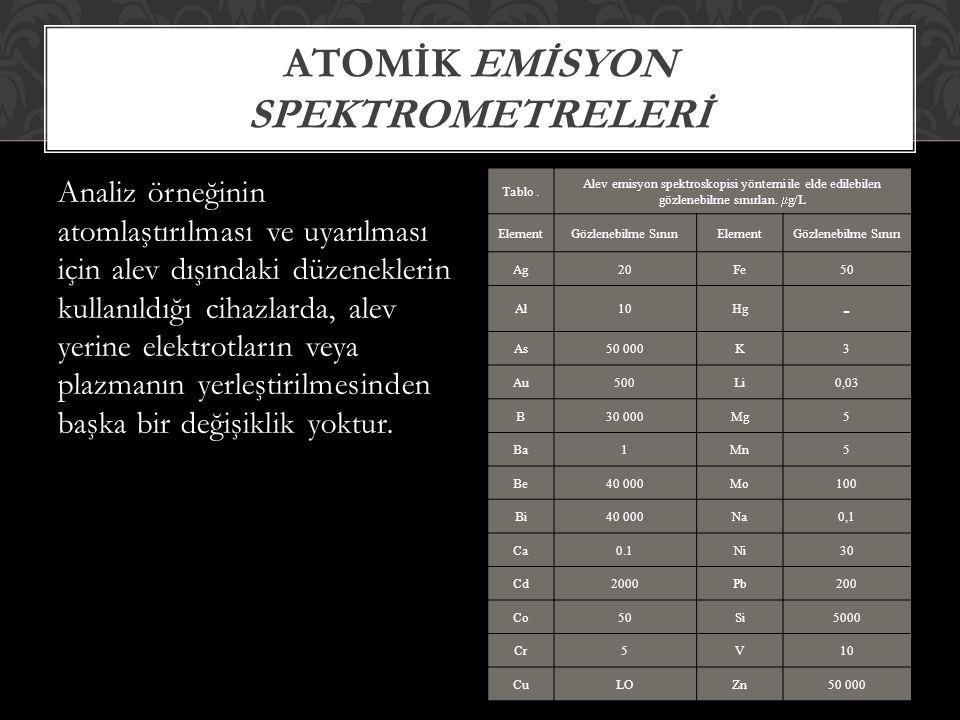 Atomik Emisyon Spektrometreleri