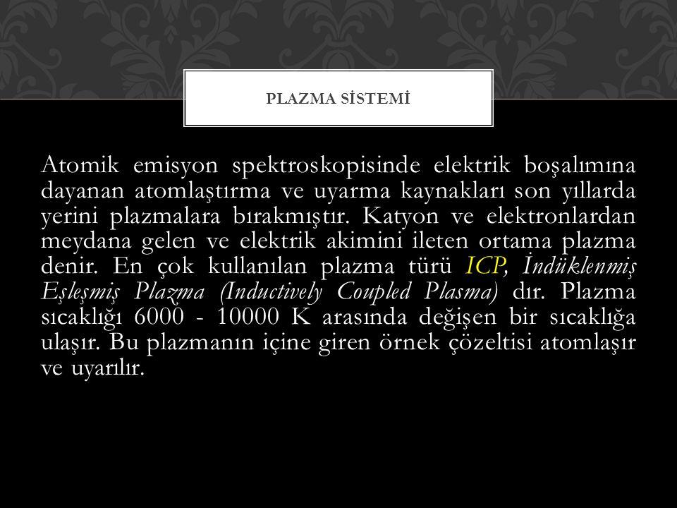 Plazma sistemi