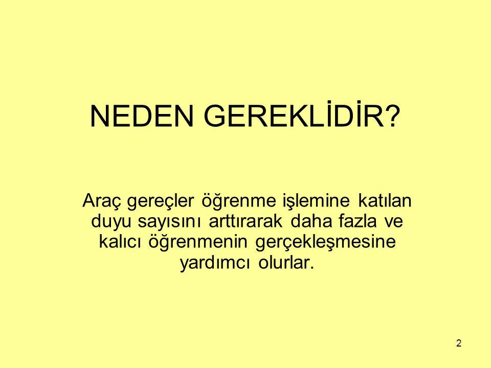 NEDEN GEREKLİDİR.