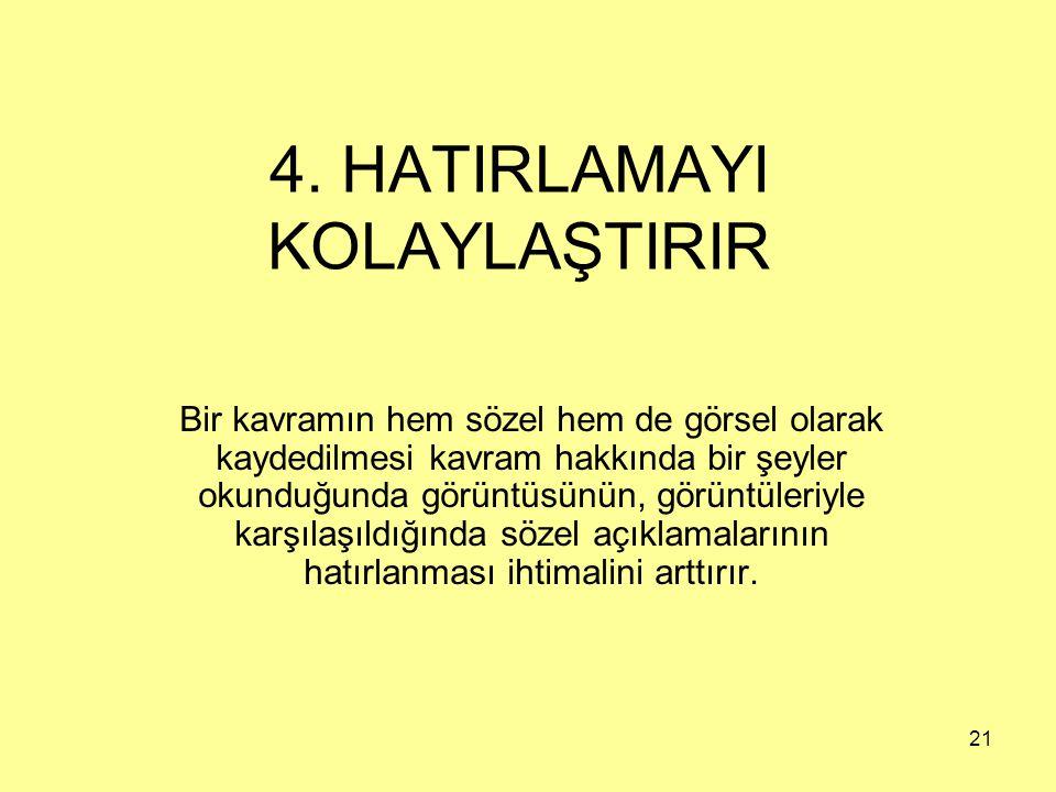 4. HATIRLAMAYI KOLAYLAŞTIRIR