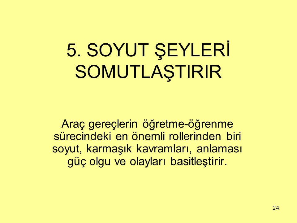 5. SOYUT ŞEYLERİ SOMUTLAŞTIRIR