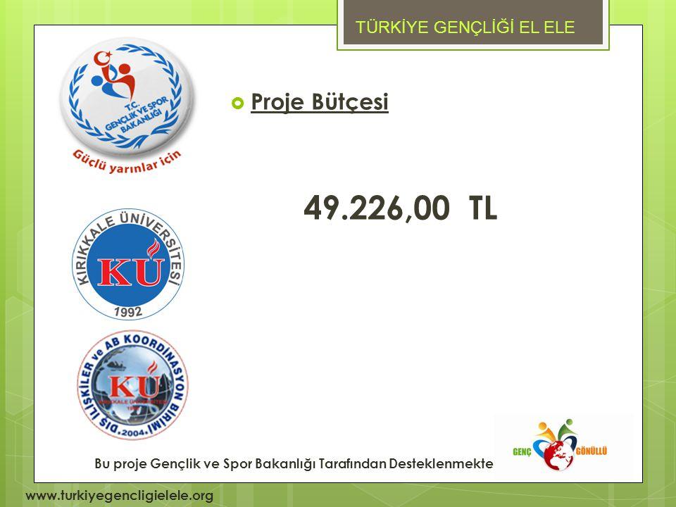 49.226,00 TL Proje Bütçesi TÜRKİYE GENÇLİĞİ EL ELE
