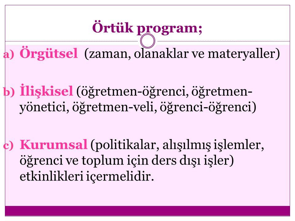 Örtük program; Örgütsel (zaman, olanaklar ve materyaller)