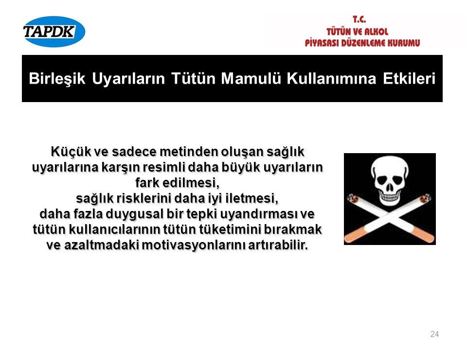 Birleşik Uyarıların Tütün Mamulü Kullanımına Etkileri