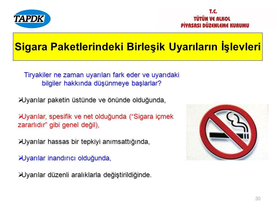 Sigara Paketlerindeki Birleşik Uyarıların İşlevleri