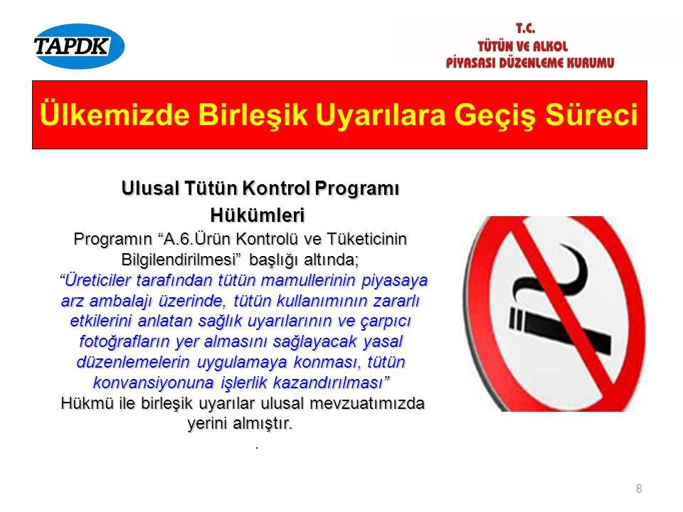 Ulusal Tütün Kontrol Programı Hükümleri